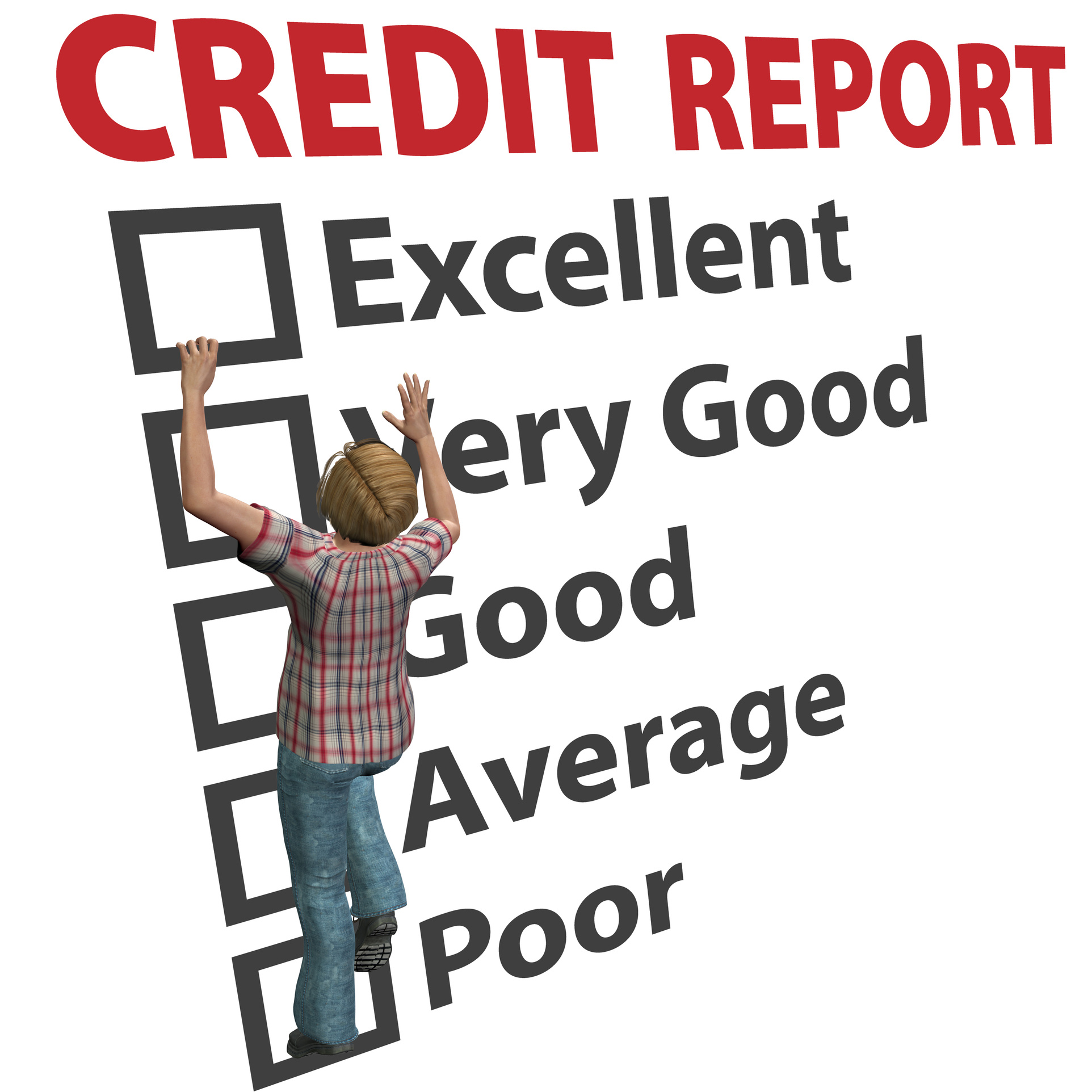 increase your credit score by increasing your credit limit